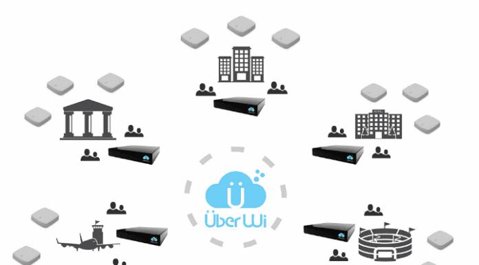 wi-fi uberwi solution