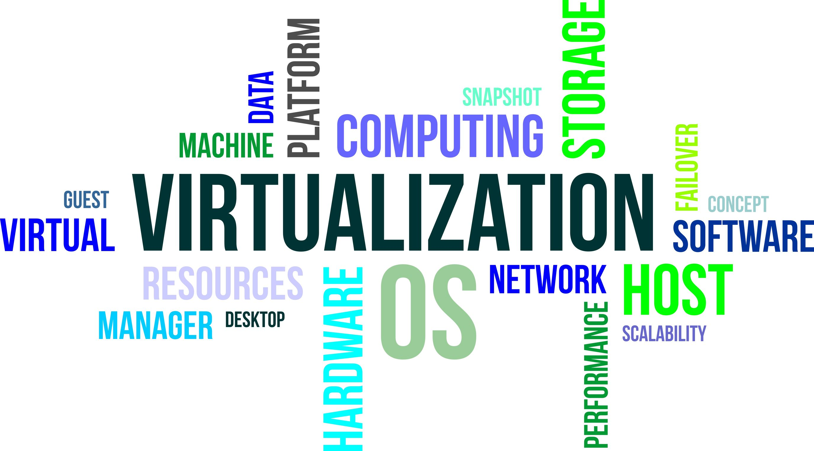 NFV hardware, software and services markets set to surge