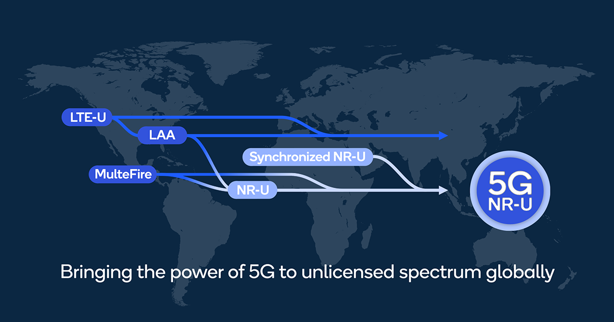 How does support for unlicensed spectrum with NR-U transform what 5G can do for you?